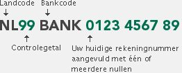 Internetbankieren en IBAN