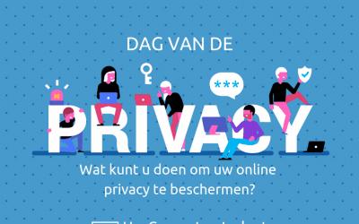 Wat kunt u vandaag doen om uw online privacy te beschermen?